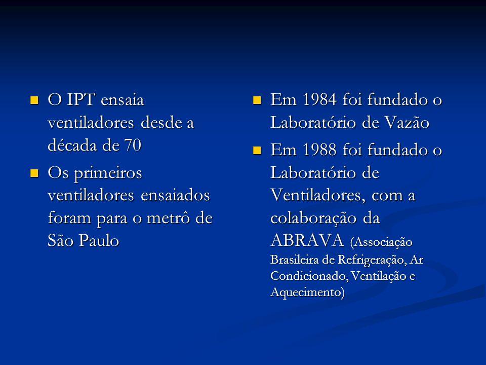 O IPT ensaia ventiladores desde a década de 70