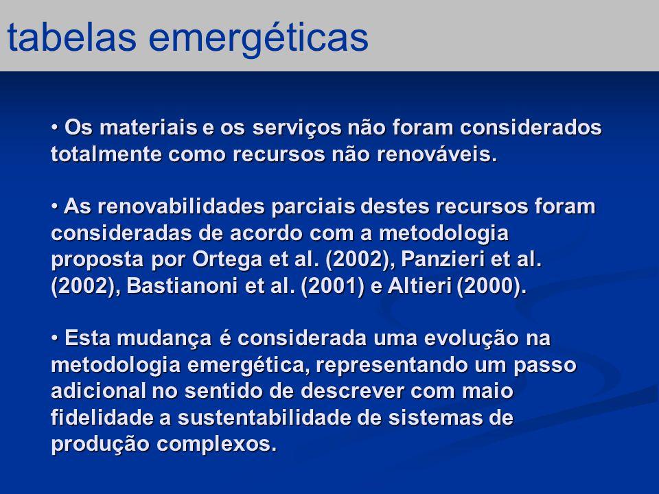 tabelas emergéticas Os materiais e os serviços não foram considerados totalmente como recursos não renováveis.