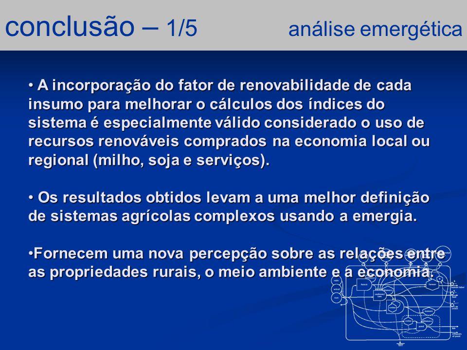 conclusão – 1/5 análise emergética