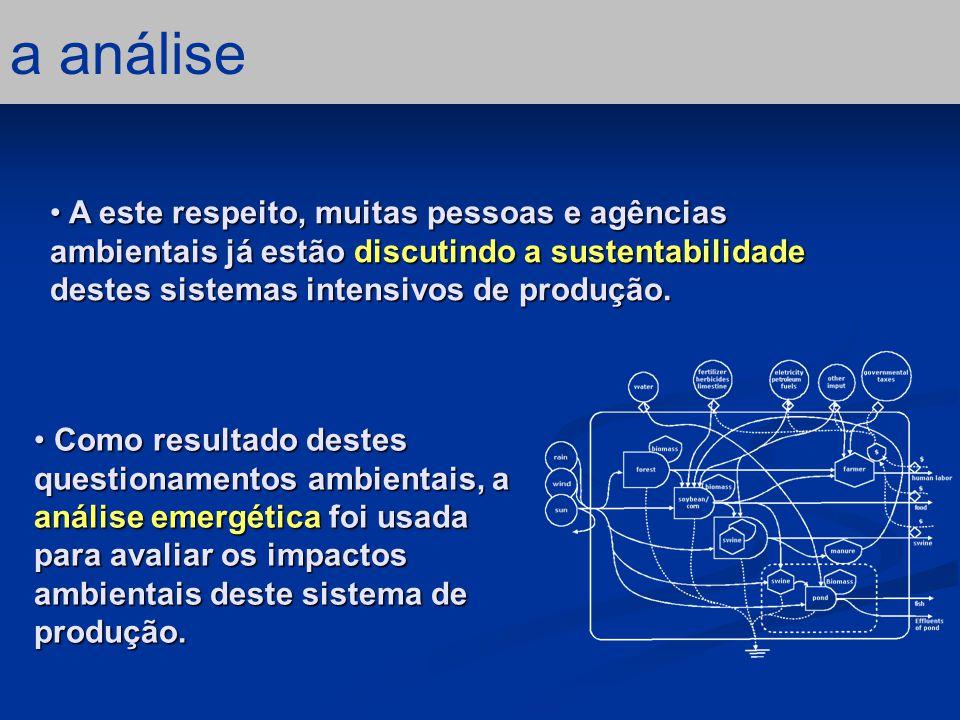 a análise A este respeito, muitas pessoas e agências ambientais já estão discutindo a sustentabilidade destes sistemas intensivos de produção.