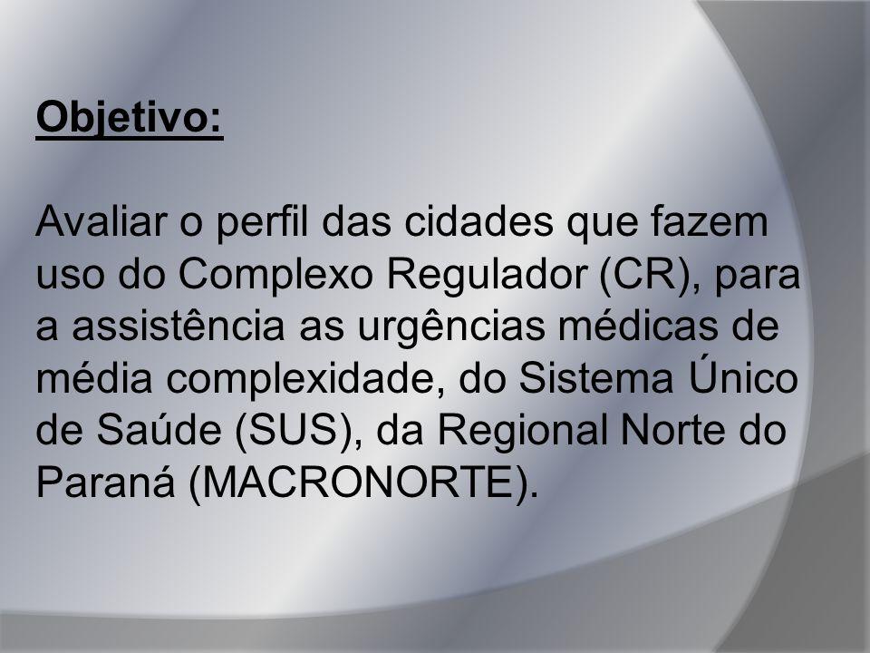 Objetivo: Avaliar o perfil das cidades que fazem uso do Complexo Regulador (CR), para a assistência as urgências médicas de média complexidade, do Sistema Único de Saúde (SUS), da Regional Norte do Paraná (MACRONORTE).