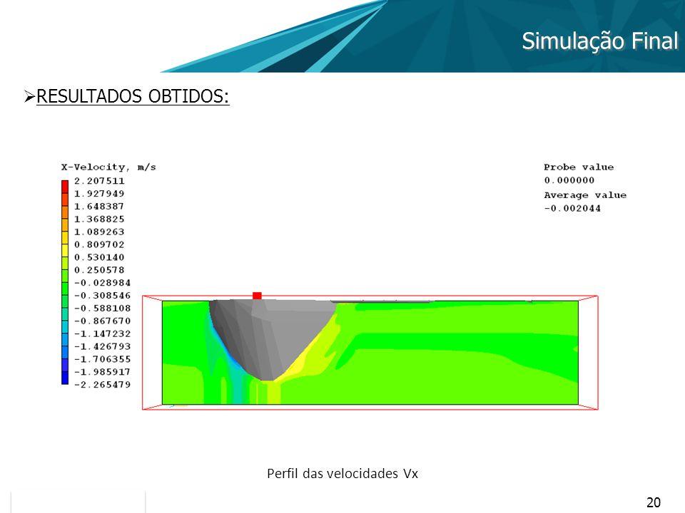 Perfil das velocidades Vx