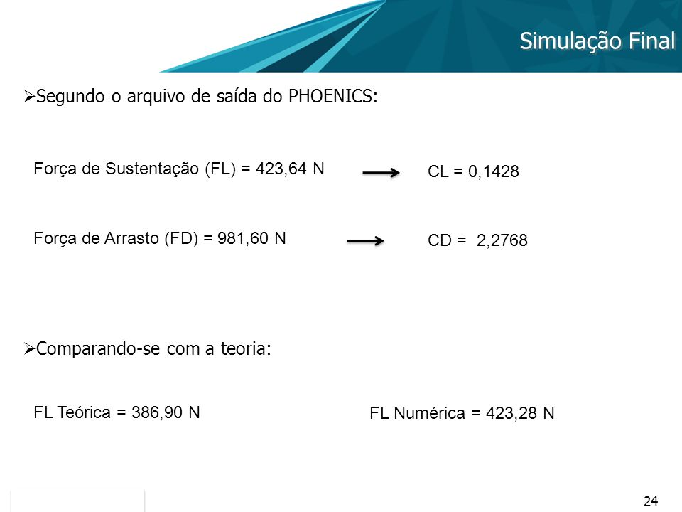 Simulação Final Segundo o arquivo de saída do PHOENICS: