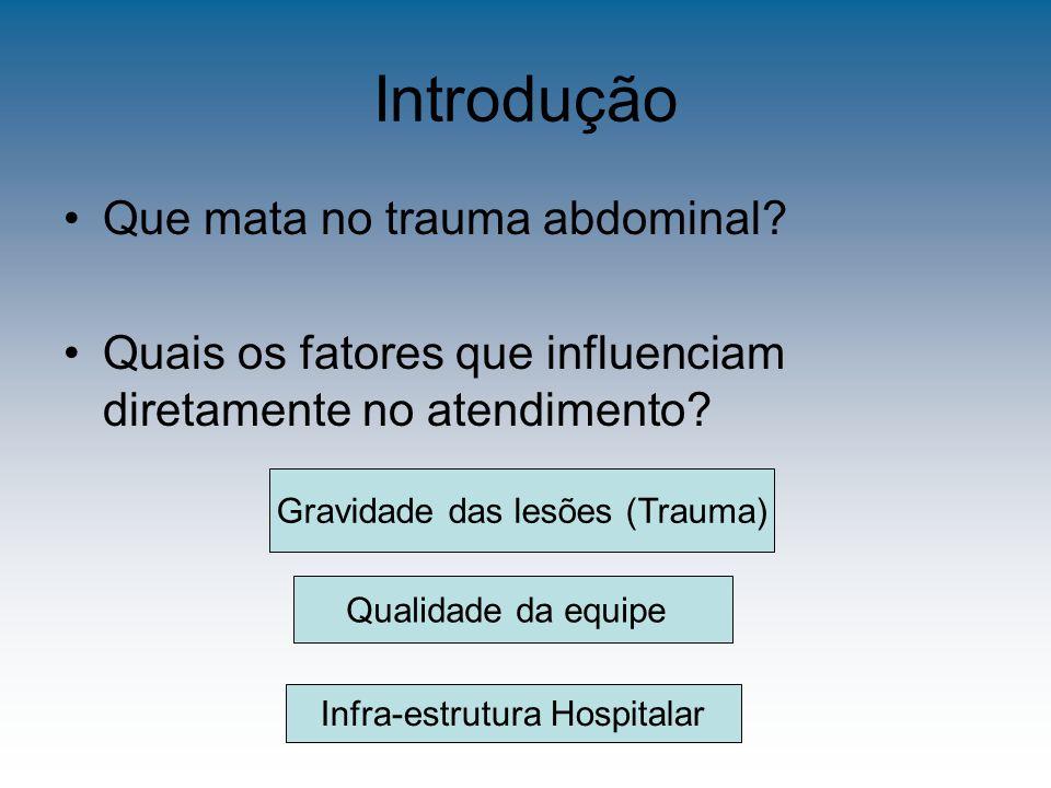 Introdução Que mata no trauma abdominal