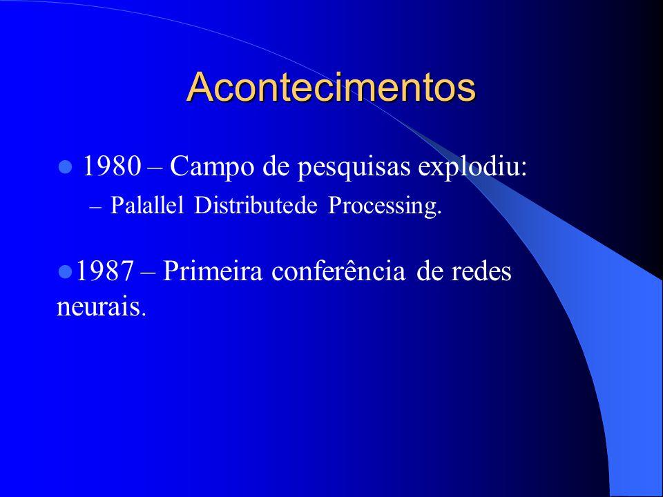 Acontecimentos 1980 – Campo de pesquisas explodiu: