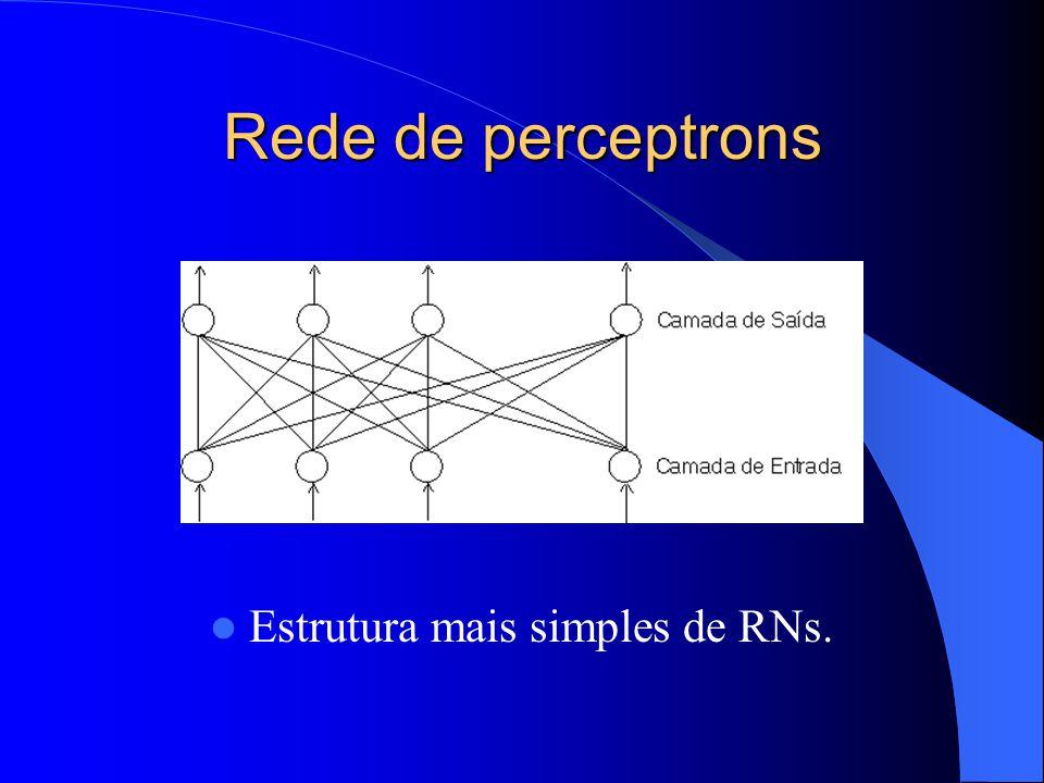 Estrutura mais simples de RNs.