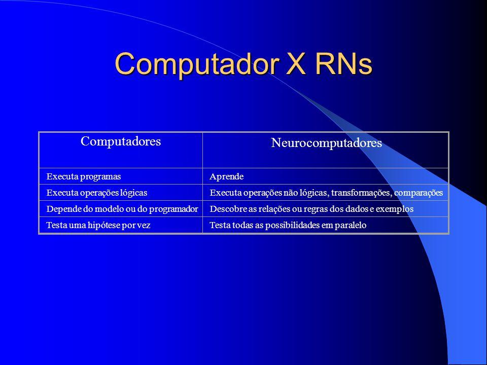 Computador X RNs Computadores Neurocomputadores Executa programas
