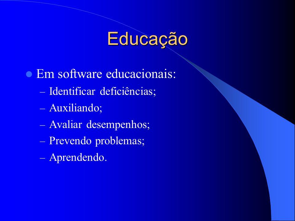 Educação Em software educacionais: Identificar deficiências;