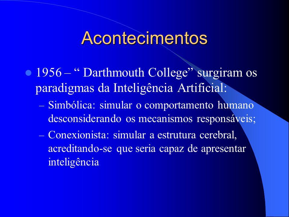 Acontecimentos 1956 – Darthmouth College surgiram os paradigmas da Inteligência Artificial: