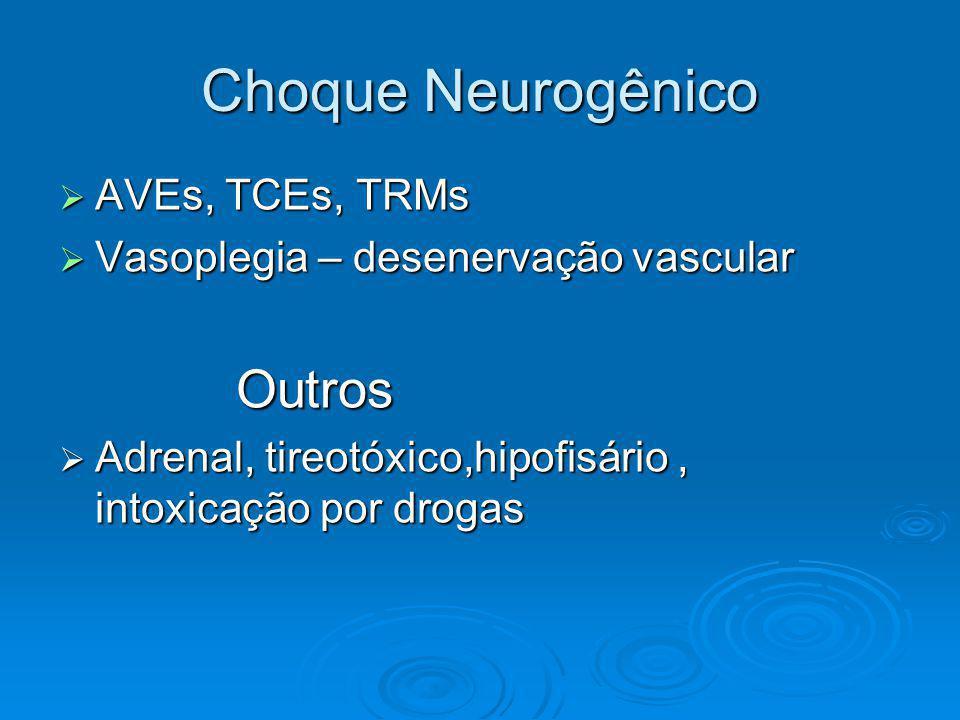 Choque Neurogênico AVEs, TCEs, TRMs Vasoplegia – desenervação vascular