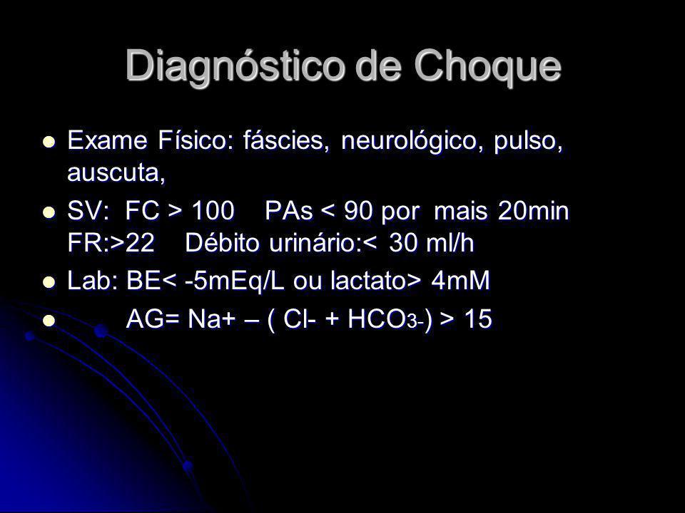 Diagnóstico de Choque Exame Físico: fáscies, neurológico, pulso, auscuta,