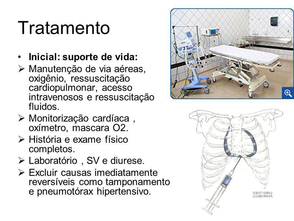 Tratamento Inicial: suporte de vida: