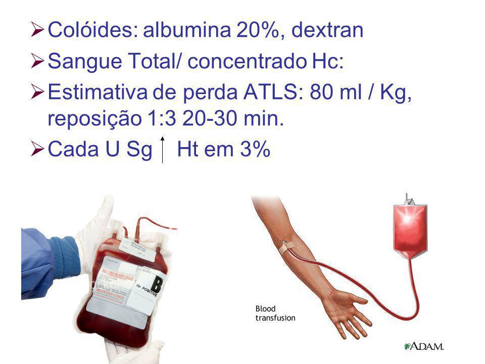 Colóides: albumina 20%, dextran