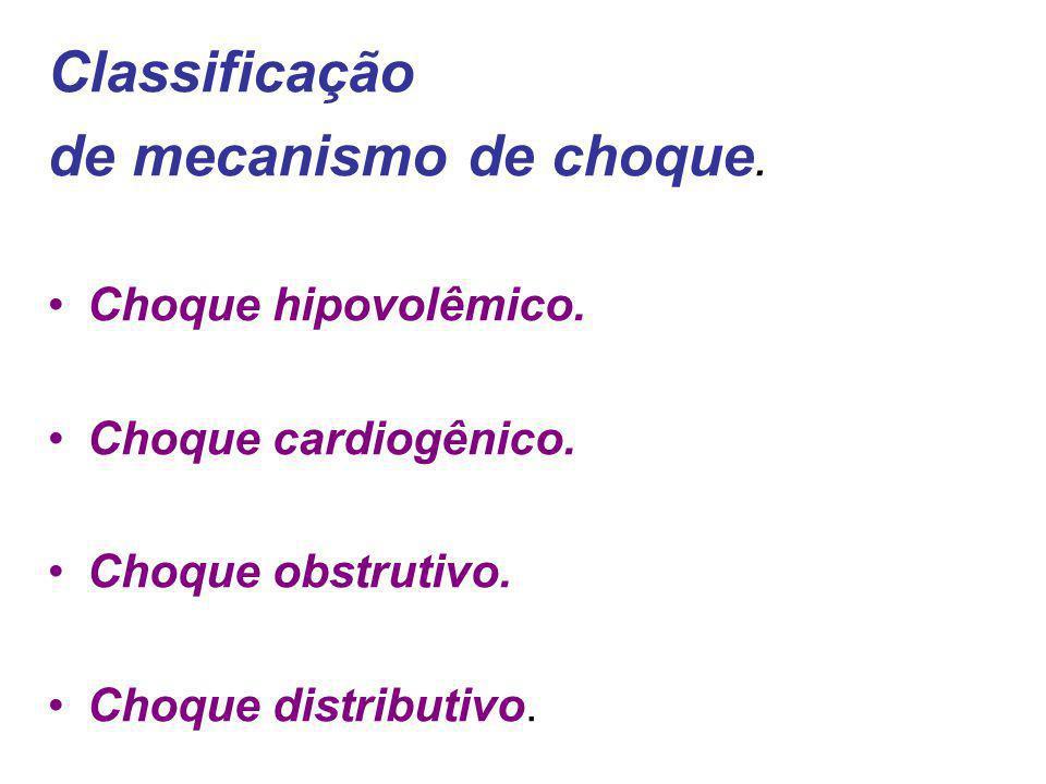 Classificação de mecanismo de choque. Choque hipovolêmico.