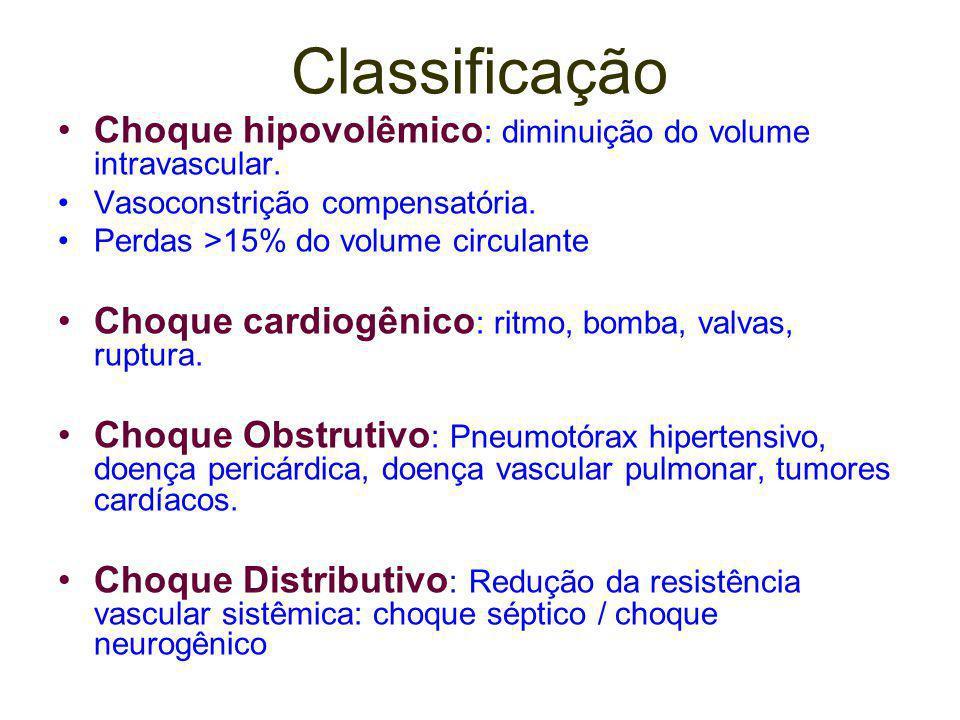 Classificação Choque hipovolêmico: diminuição do volume intravascular.
