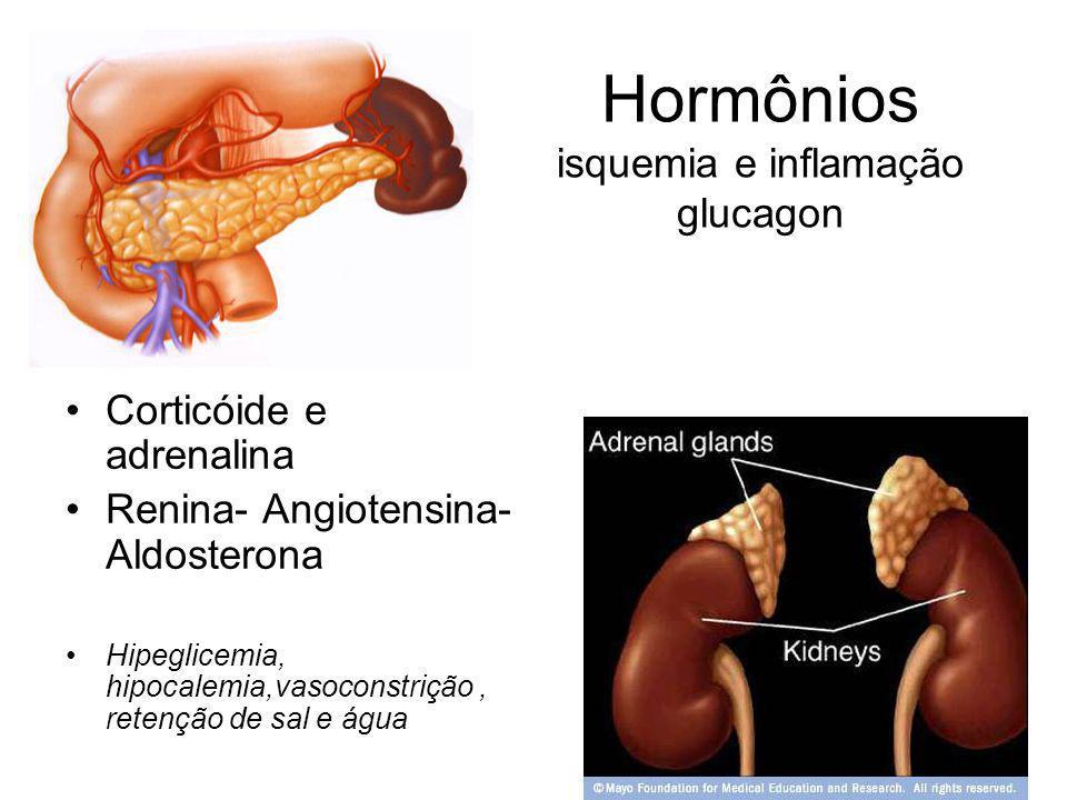 Hormônios isquemia e inflamação glucagon