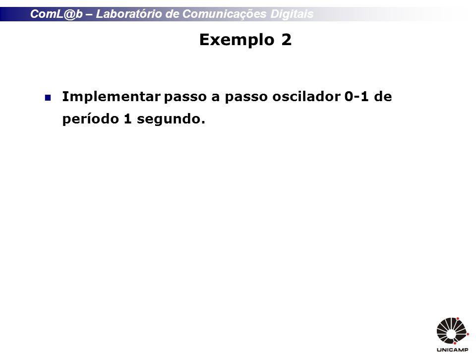 Exemplo 2 Implementar passo a passo oscilador 0-1 de período 1 segundo.