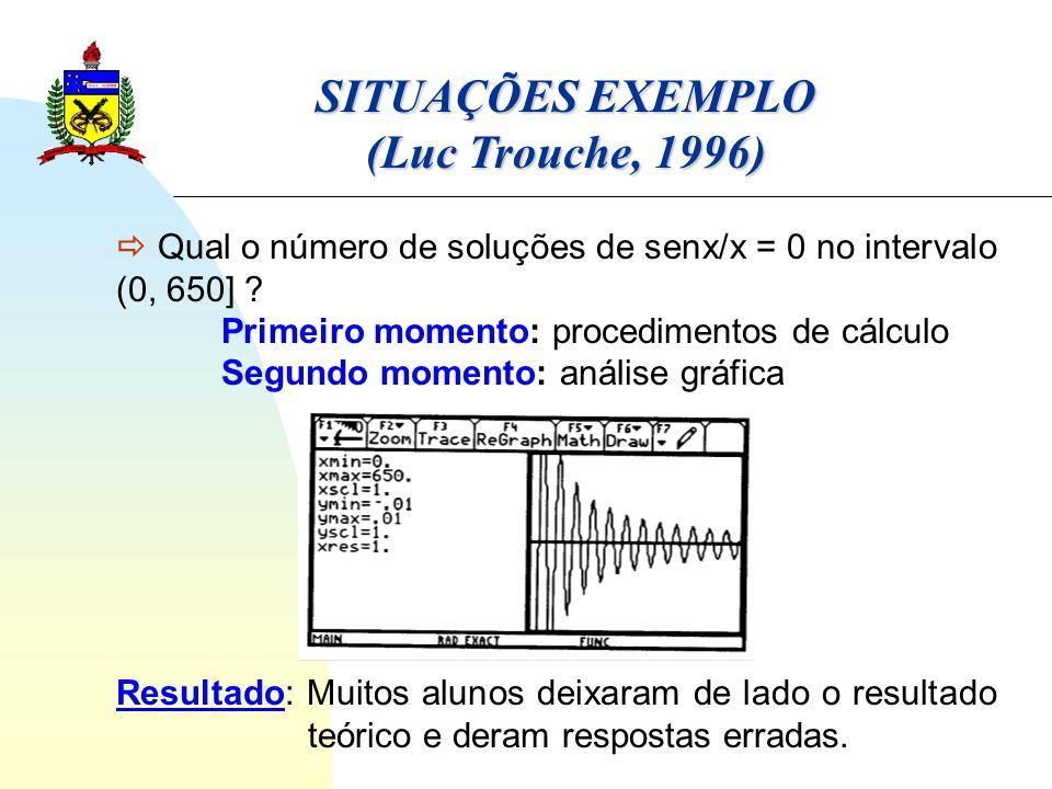 SITUAÇÕES EXEMPLO (Luc Trouche, 1996)