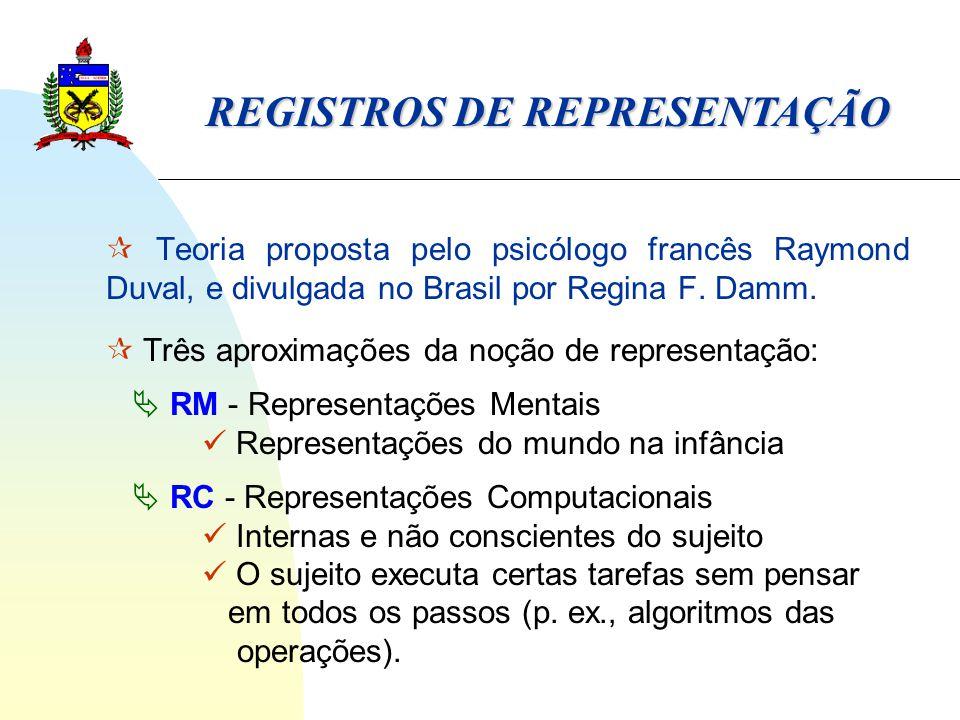 REGISTROS DE REPRESENTAÇÃO