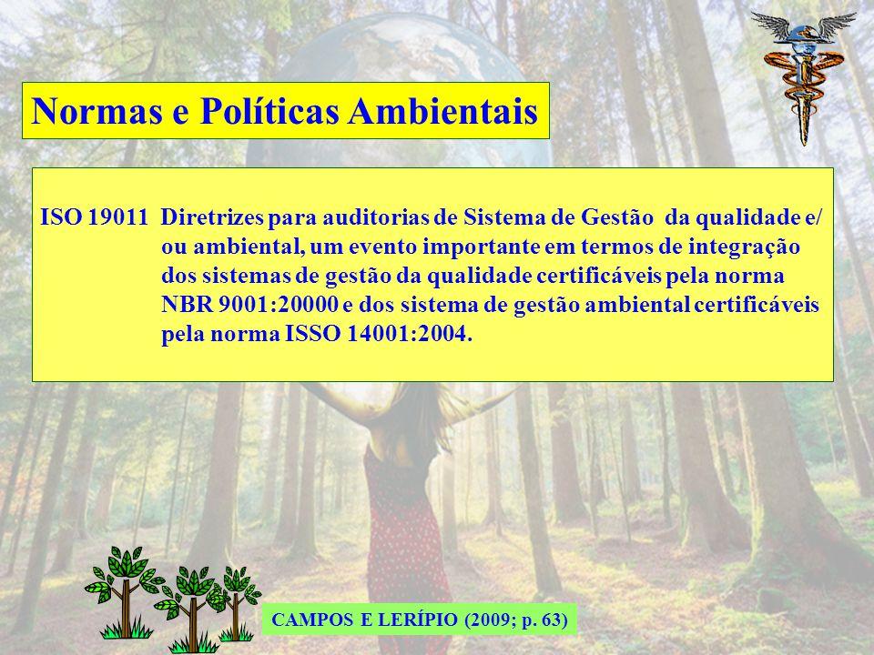 Normas e Políticas Ambientais
