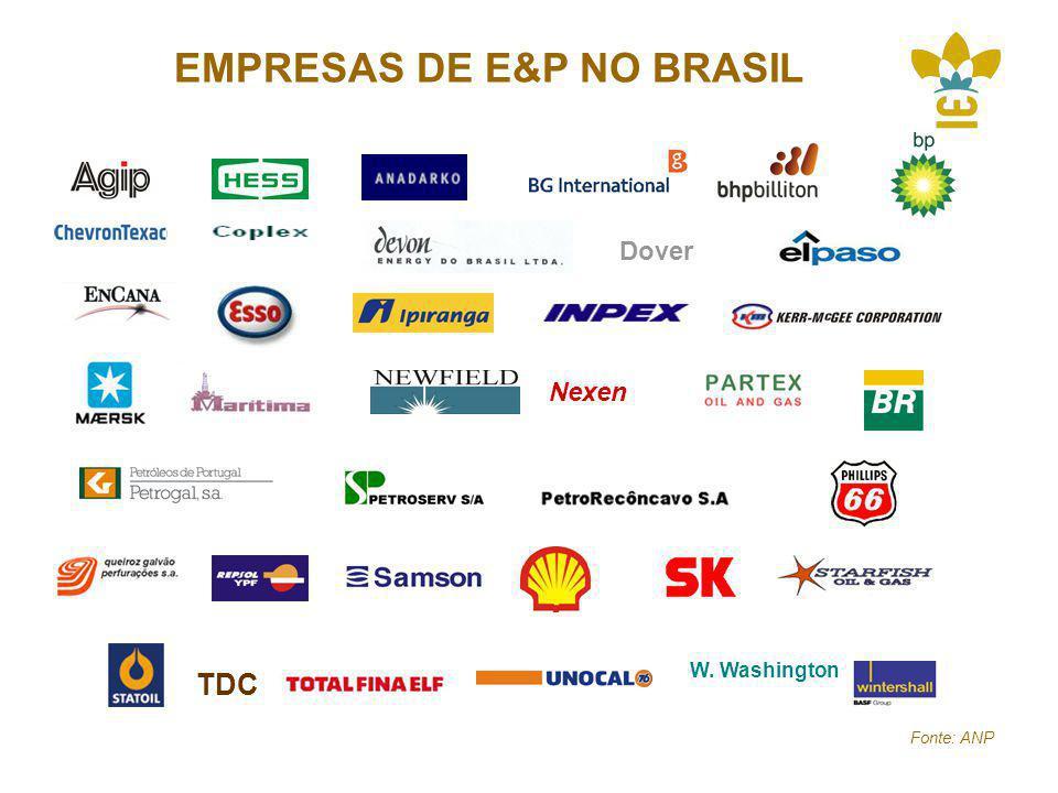 EMPRESAS DE E&P NO BRASIL