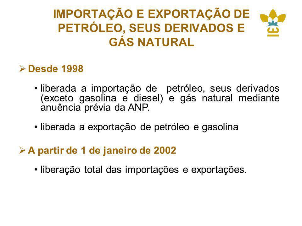 IMPORTAÇÃO E EXPORTAÇÃO DE PETRÓLEO, SEUS DERIVADOS E GÁS NATURAL