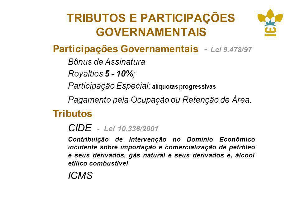 TRIBUTOS E PARTICIPAÇÕES GOVERNAMENTAIS