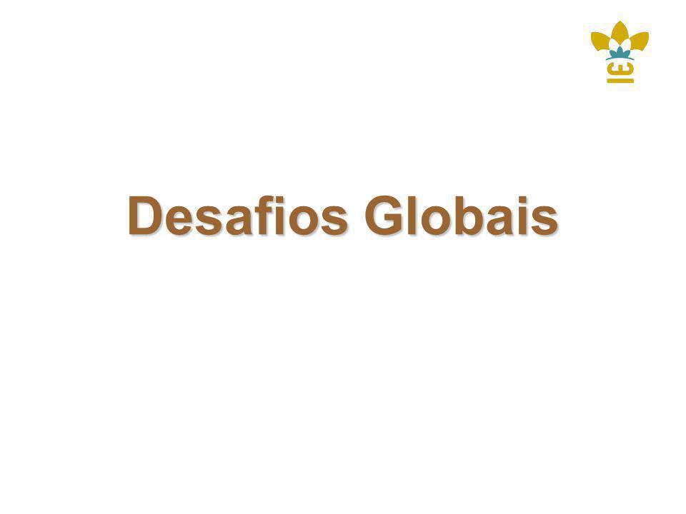 Desafios Globais