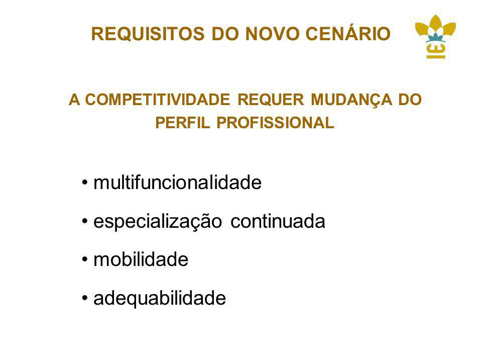 REQUISITOS DO NOVO CENÁRIO
