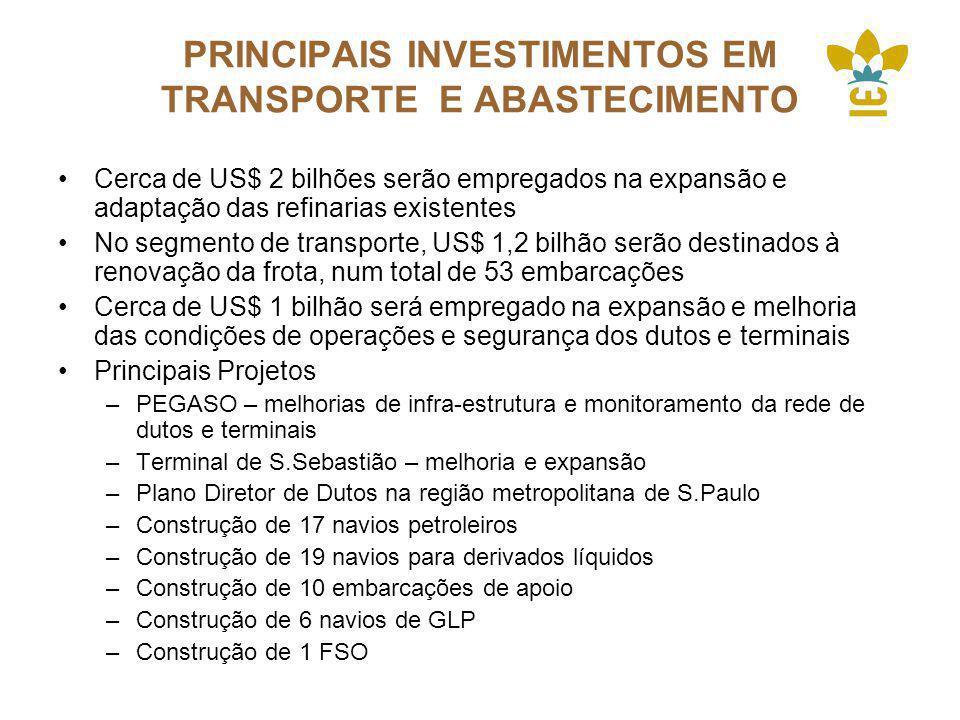 PRINCIPAIS INVESTIMENTOS EM TRANSPORTE E ABASTECIMENTO