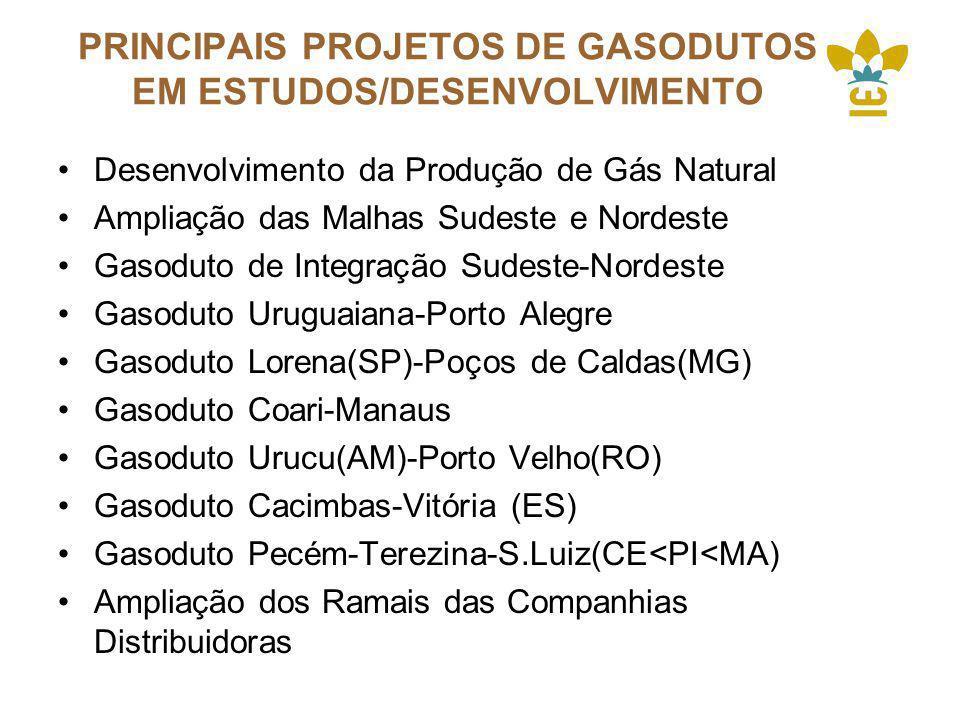PRINCIPAIS PROJETOS DE GASODUTOS EM ESTUDOS/DESENVOLVIMENTO