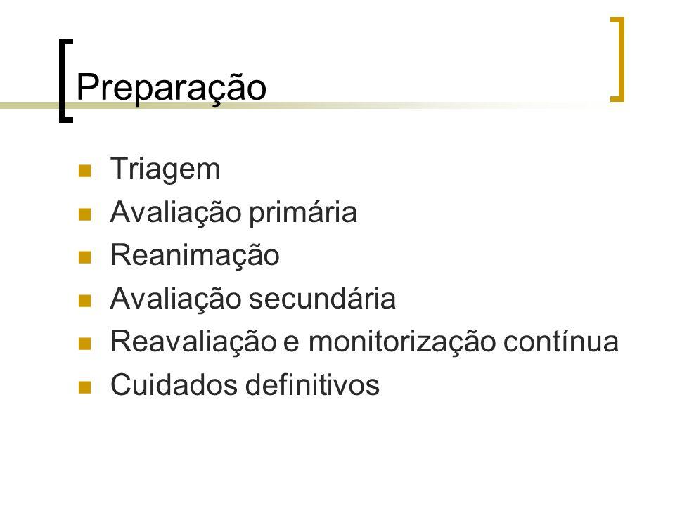 Preparação Triagem Avaliação primária Reanimação Avaliação secundária