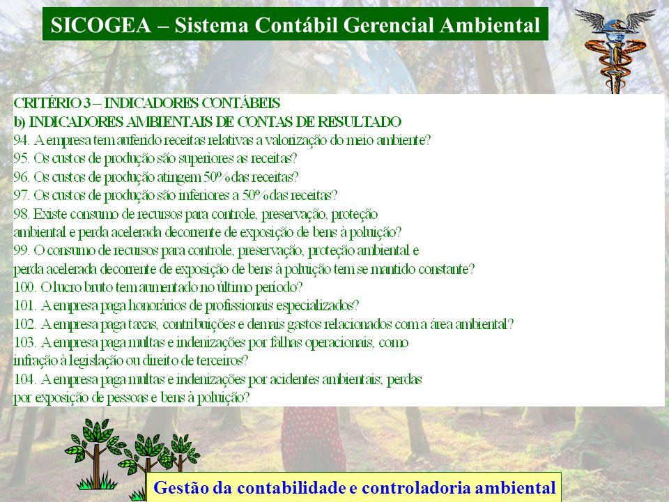 SICOGEA – Sistema Contábil Gerencial Ambiental