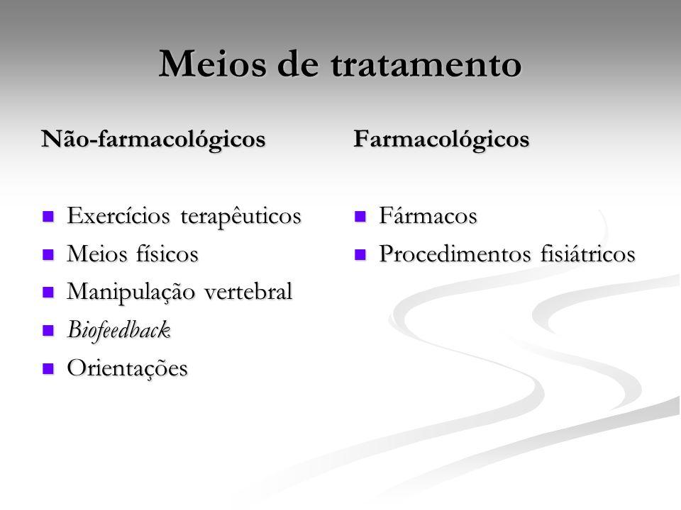 Meios de tratamento Não-farmacológicos Exercícios terapêuticos