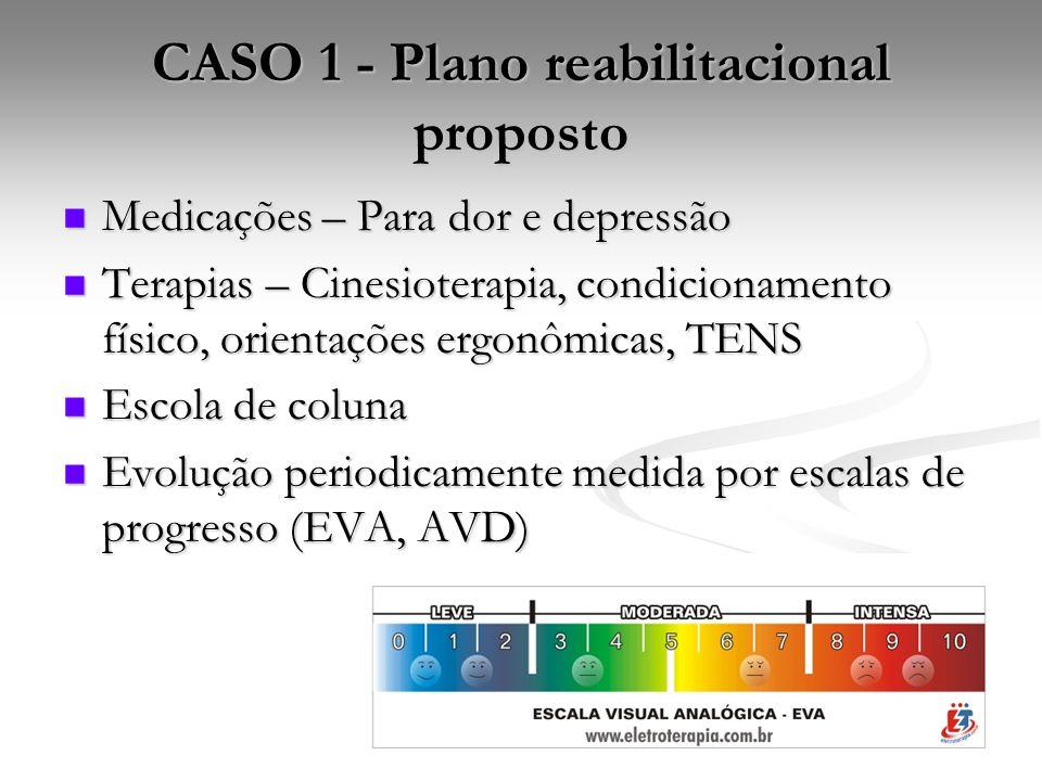 CASO 1 - Plano reabilitacional proposto