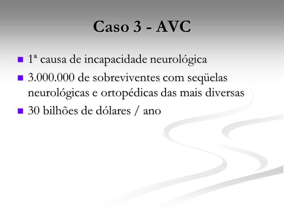 Caso 3 - AVC 1ª causa de incapacidade neurológica