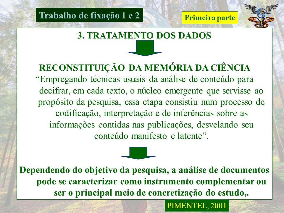 RECONSTITUIÇÃO DA MEMÓRIA DA CIÊNCIA