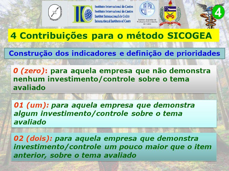 Construção dos indicadores e definição de prioridades
