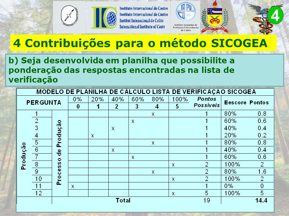 4 4 Contribuições para o método SICOGEA