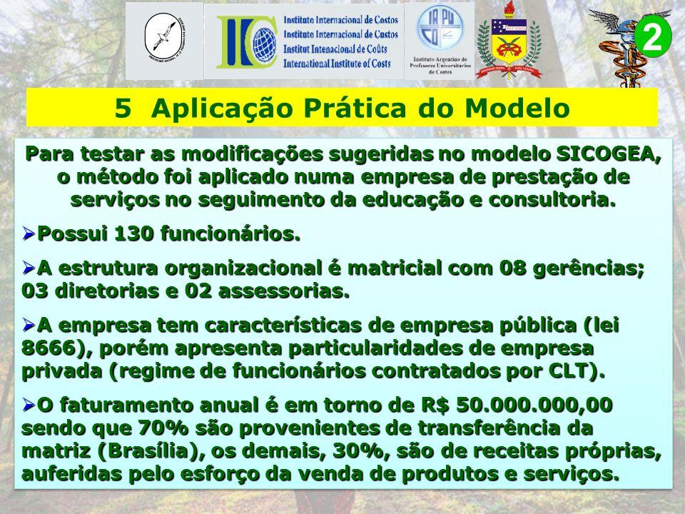 5 Aplicação Prática do Modelo