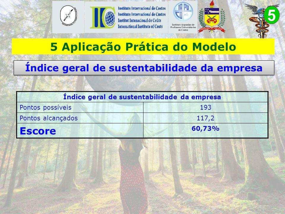 5 5 Aplicação Prática do Modelo Escore