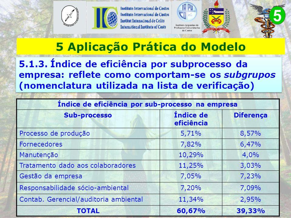 5 5 Aplicação Prática do Modelo