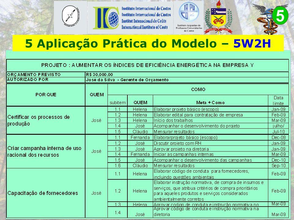 5 Aplicação Prática do Modelo – 5W2H