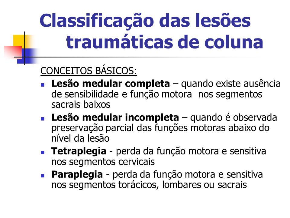 Classificação das lesões traumáticas de coluna