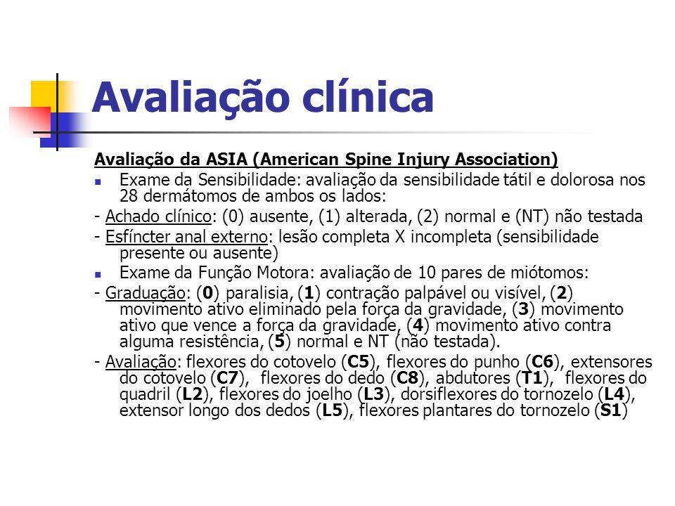 Avaliação clínica Avaliação da ASIA (American Spine Injury Association)