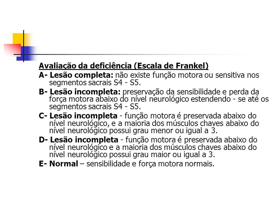 Avaliação da deficiência (Escala de Frankel)