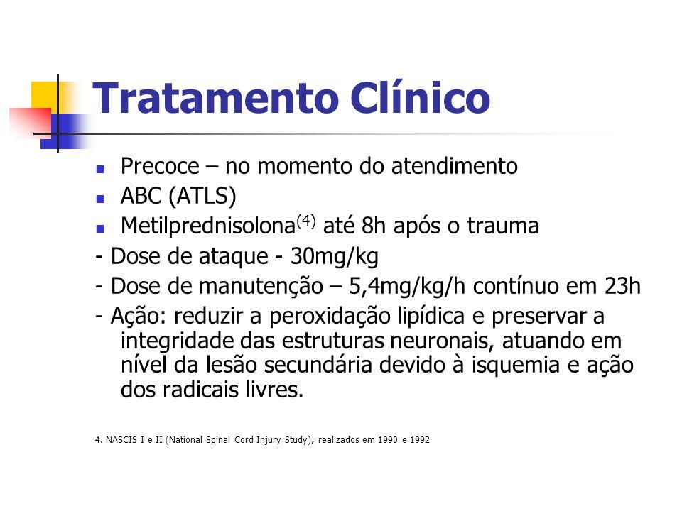 Tratamento Clínico Precoce – no momento do atendimento ABC (ATLS)