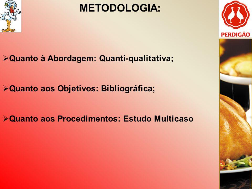 METODOLOGIA: Quanto à Abordagem: Quanti-qualitativa;
