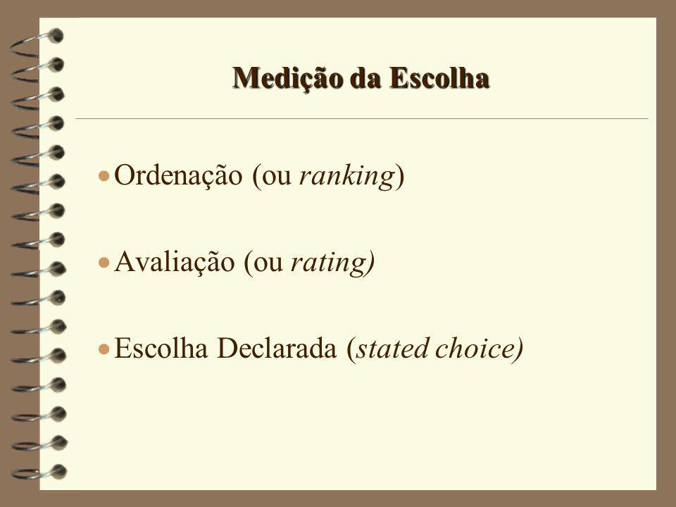 Medição da Escolha Ordenação (ou ranking) Avaliação (ou rating) Escolha Declarada (stated choice)