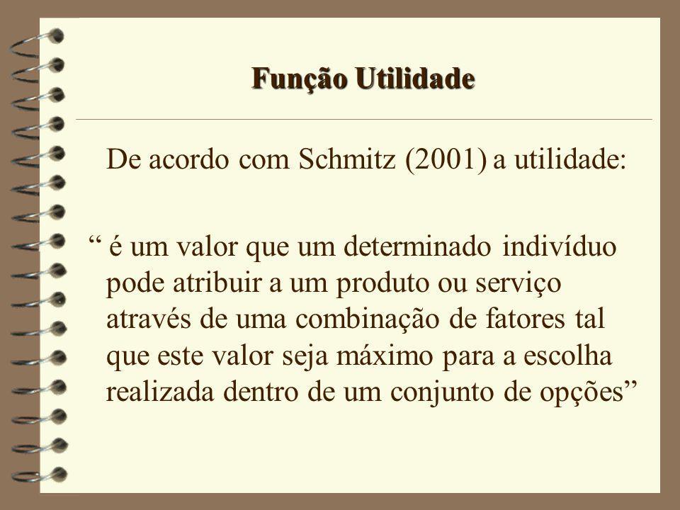Função Utilidade De acordo com Schmitz (2001) a utilidade: